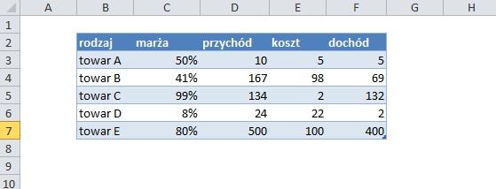 zmiana kolejności kolumn w Excelu - obrazek5